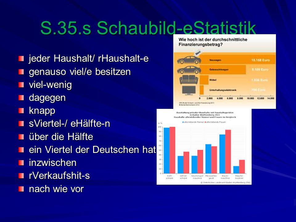 S.35.s Schaubild-eStatistik jeder Haushalt/ rHaushalt-e genauso viel/e besitzen viel-wenigdagegenknapp sViertel-/ eHälfte-n über die Hälfte ein Vierte