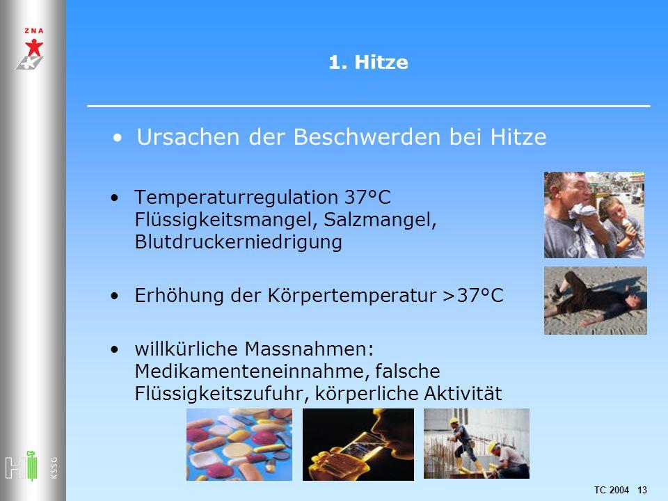 TC 2004 13 1. Hitze Ursachen der Beschwerden bei Hitze Temperaturregulation 37°C Flüssigkeitsmangel, Salzmangel, Blutdruckerniedrigung Erhöhung der Kö