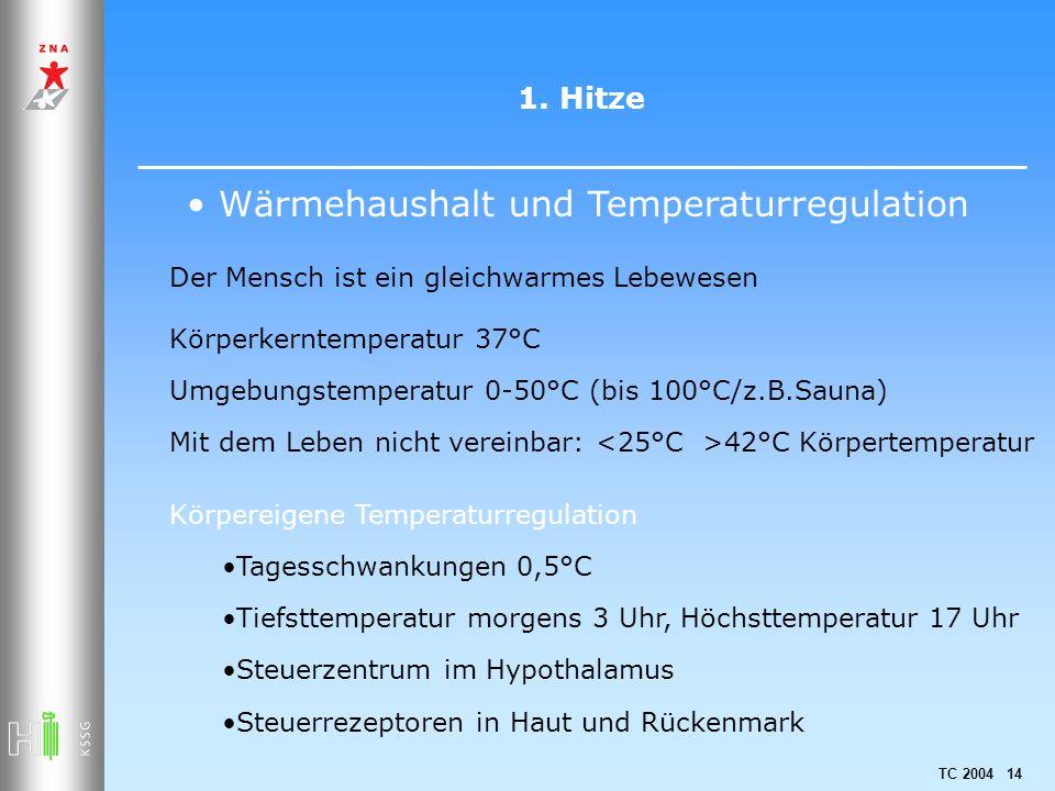 TC 2004 14 1. Hitze Der Mensch ist ein gleichwarmes Lebewesen Körperkerntemperatur 37°C Umgebungstemperatur 0-50°C (bis 100°C/z.B.Sauna) Mit dem Leben