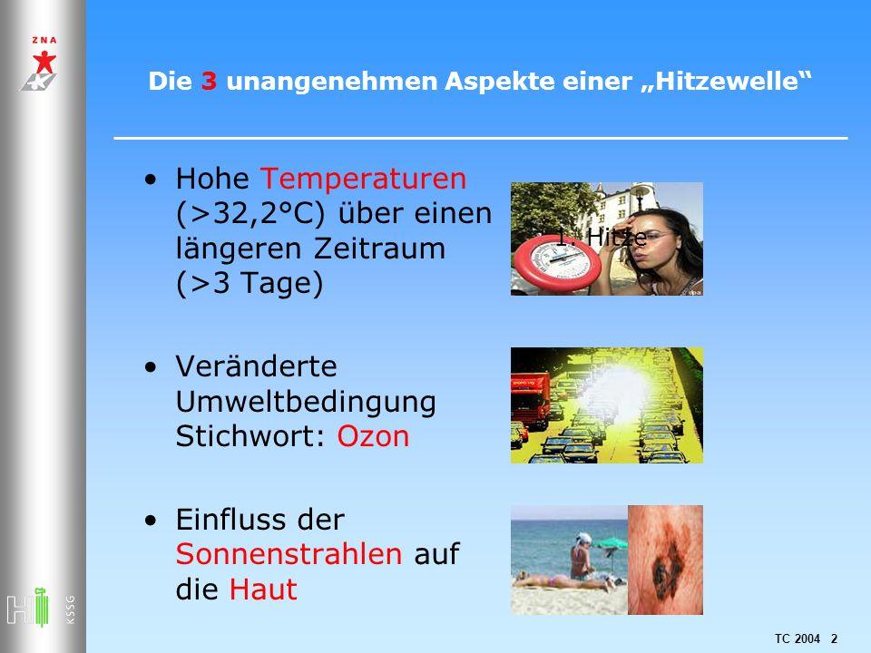 TC 2004 63 Die 3 unangenehmen Aspekte einer Hitzewelle Hohe Temperaturen (>32,2°C) über einen längeren Zeitraum Veränderte Umweltbedingung Stichwort: Ozon Einfluss der Sonnenstrahlen auf die Haut 3.