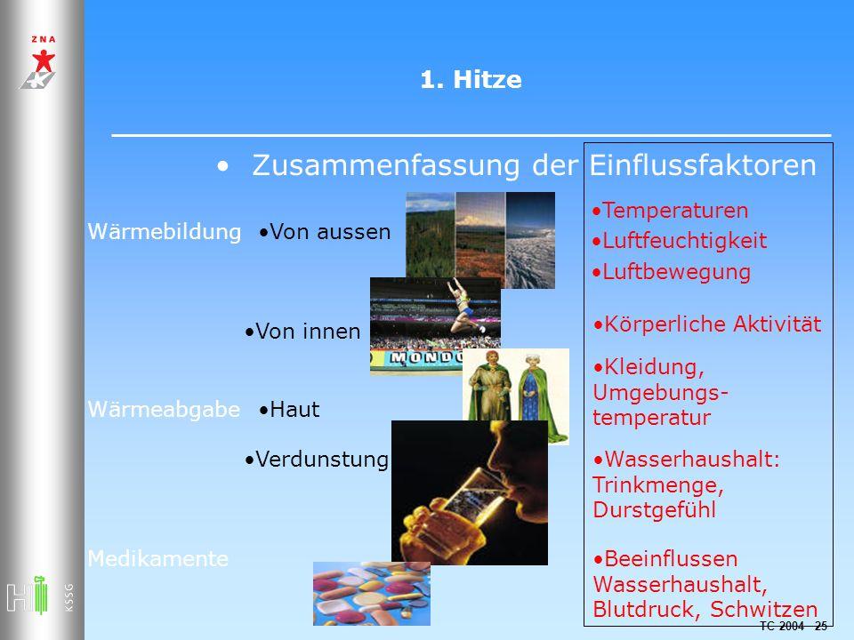 TC 2004 25 1. Hitze Zusammenfassung der Einflussfaktoren WärmebildungVon aussen Von innen WärmeabgabeHaut Verdunstung Medikamente Temperaturen Luftfeu