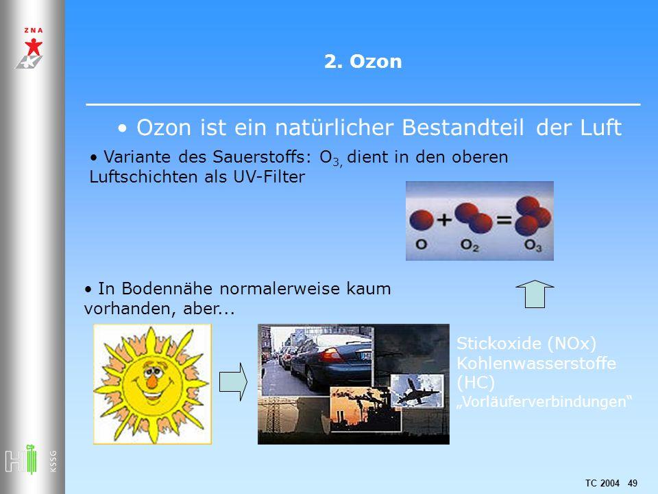 TC 2004 49 2. Ozon Variante des Sauerstoffs: O 3, dient in den oberen Luftschichten als UV-Filter Ozon ist ein natürlicher Bestandteil der Luft In Bod