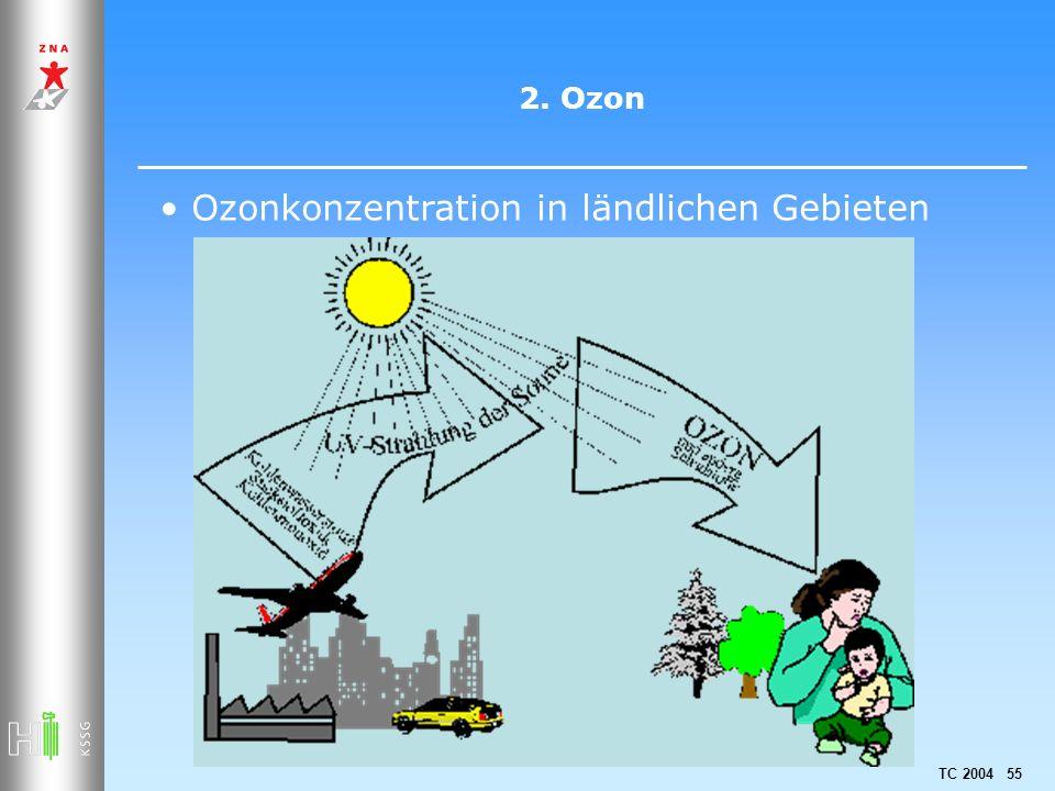 TC 2004 55 2. Ozon Ozonkonzentration in ländlichen Gebieten