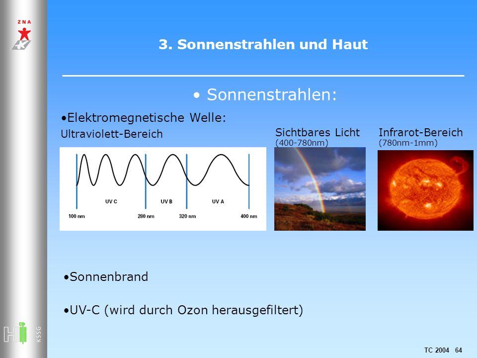 TC 2004 64 3. Sonnenstrahlen und Haut Sonnenstrahlen: Elektromegnetische Welle: Ultraviolett-Bereich Infrarot-Bereich (780nm-1mm) Sonnenbrand Sichtbar