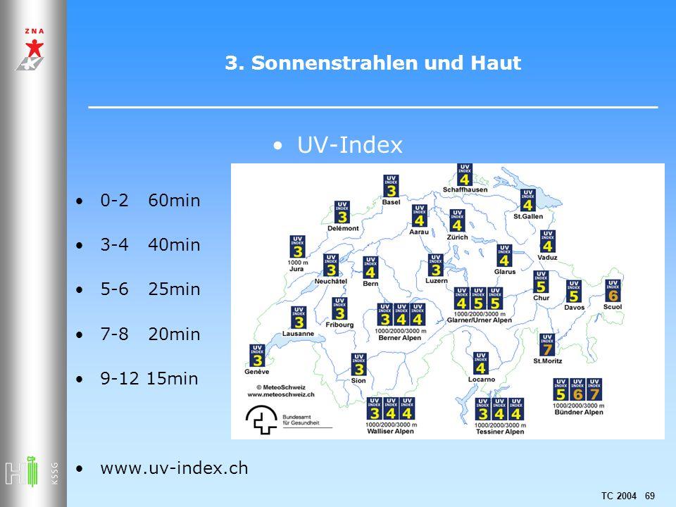 TC 2004 69 3. Sonnenstrahlen und Haut UV-Index 0-2 60min 3-4 40min 5-6 25min 7-8 20min 9-12 15min www.uv-index.ch
