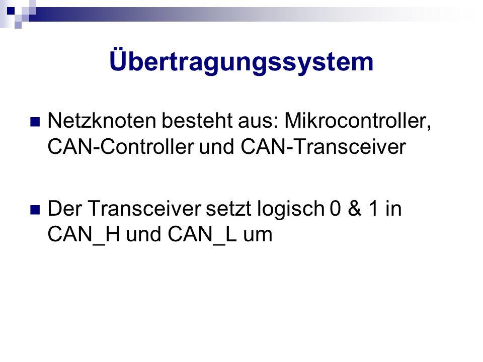 Übertragungssystem Netzknoten besteht aus: Mikrocontroller, CAN-Controller und CAN-Transceiver Der Transceiver setzt logisch 0 & 1 in CAN_H und CAN_L