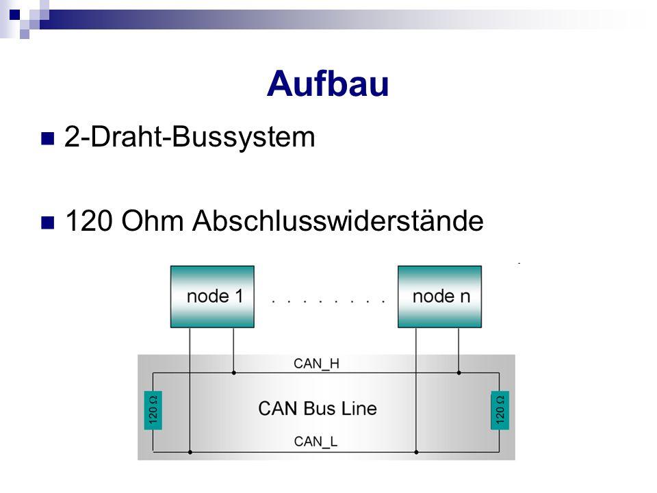 Aufbau 2-Draht-Bussystem 120 Ohm Abschlusswiderstände