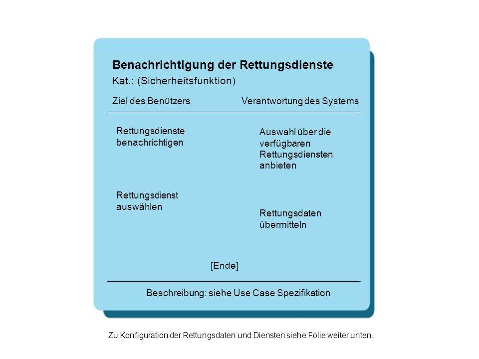 Benachrichtigung der Rettungsdienste Rettungsdienste benachrichtigen Auswahl über die verfügbaren Rettungsdiensten anbieten Rettungsdienst auswählen R