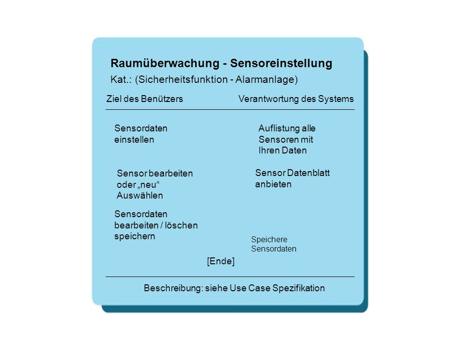 Raumüberwachung - Sensoreinstellung Sensordaten einstellen Auflistung alle Sensoren mit Ihren Daten [Ende] Beschreibung: siehe Use Case Spezifikation