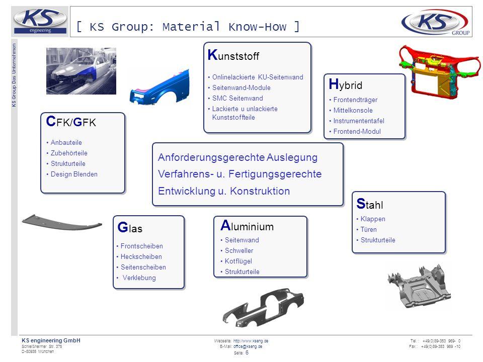 Webseite: http://www.kseng.de E-Mail: office@kseng.de Seite: 6 KS engineering GmbH Schleißheimer Str. 375 D-80935 München KS Group Das Unternehmen Tel