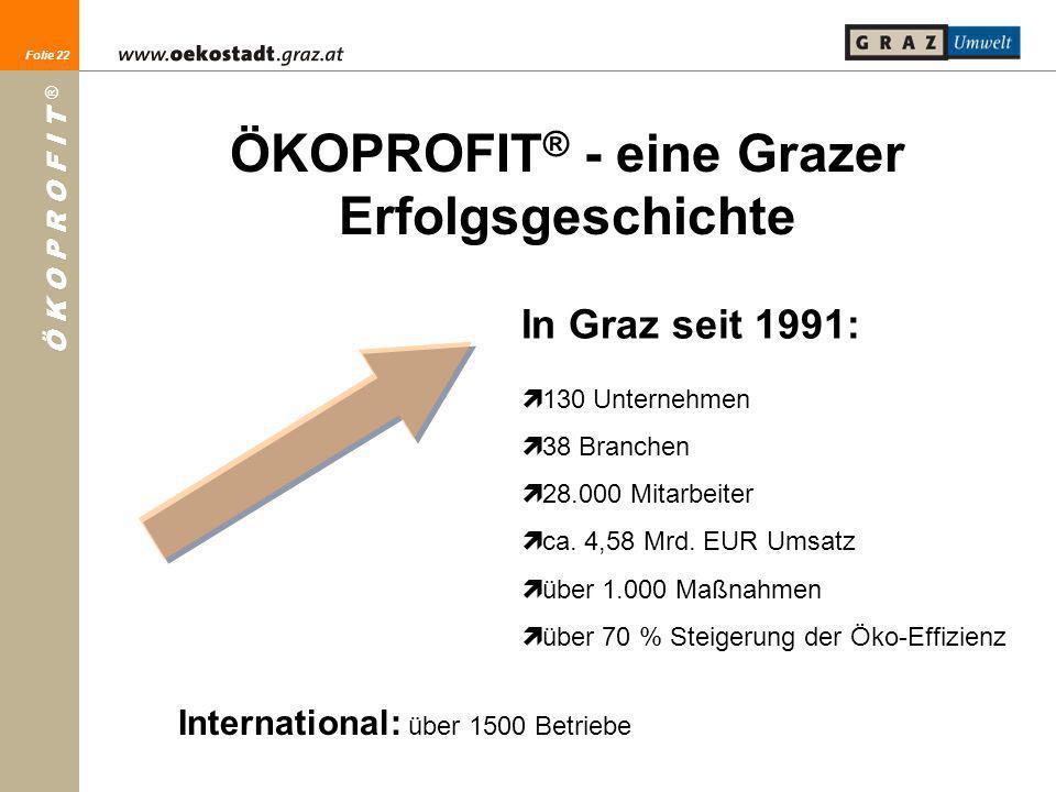 Folie 22 Ö K O P R O F I T ® Folie 22 ÖKOPROFIT ® - eine Grazer Erfolgsgeschichte 130 Unternehmen 38 Branchen 28.000 Mitarbeiter ca. 4,58 Mrd. EUR Ums
