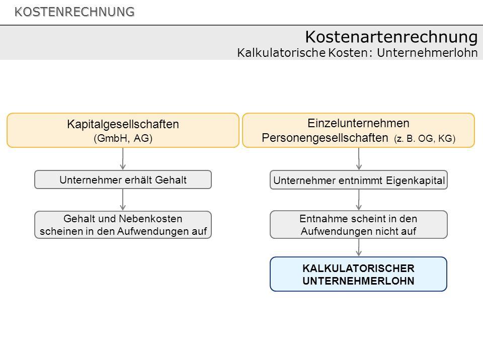 KOSTENRECHNUNG Kostenartenrechnung Kalkulatorische Kosten: Unternehmerlohn Unternehmer erhält Gehalt Kapitalgesellschaften (GmbH, AG) KALKULATORISCHER UNTERNEHMERLOHN Einzelunternehmen Personengesellschaften (z.