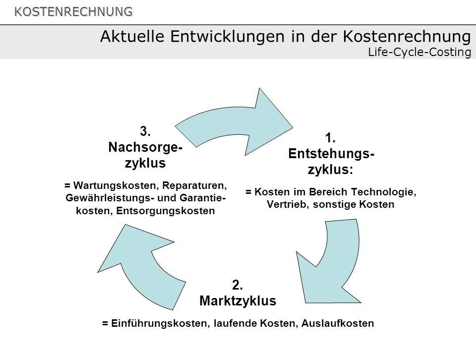 KOSTENRECHNUNG Aktuelle Entwicklungen in der Kostenrechnung Life-Cycle-Costing 1.