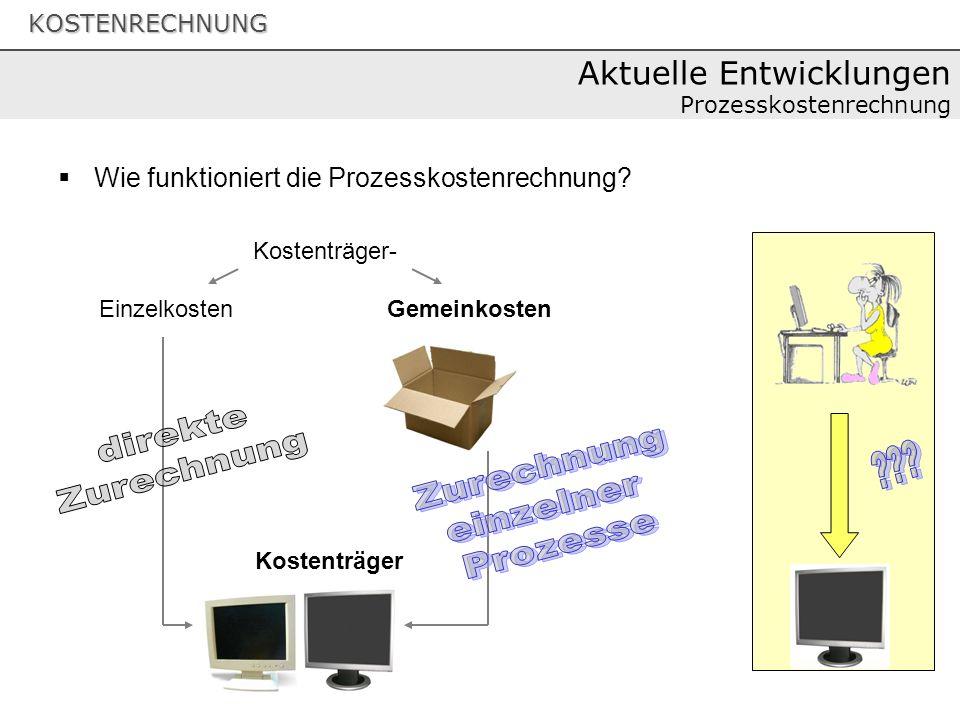 KOSTENRECHNUNG Aktuelle Entwicklungen Prozesskostenrechnung Wie funktioniert die Prozesskostenrechnung.