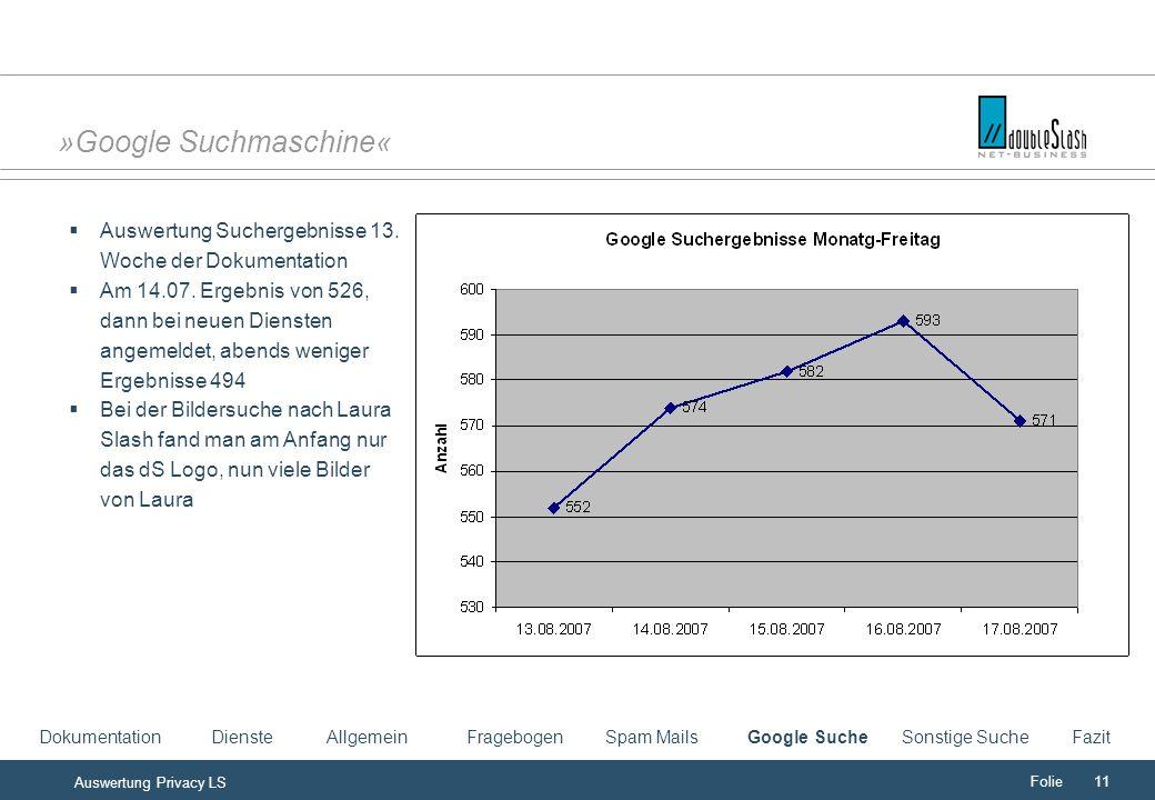 Folie11 Auswertung Privacy LS »Google Suchmaschine« Auswertung Suchergebnisse 13.
