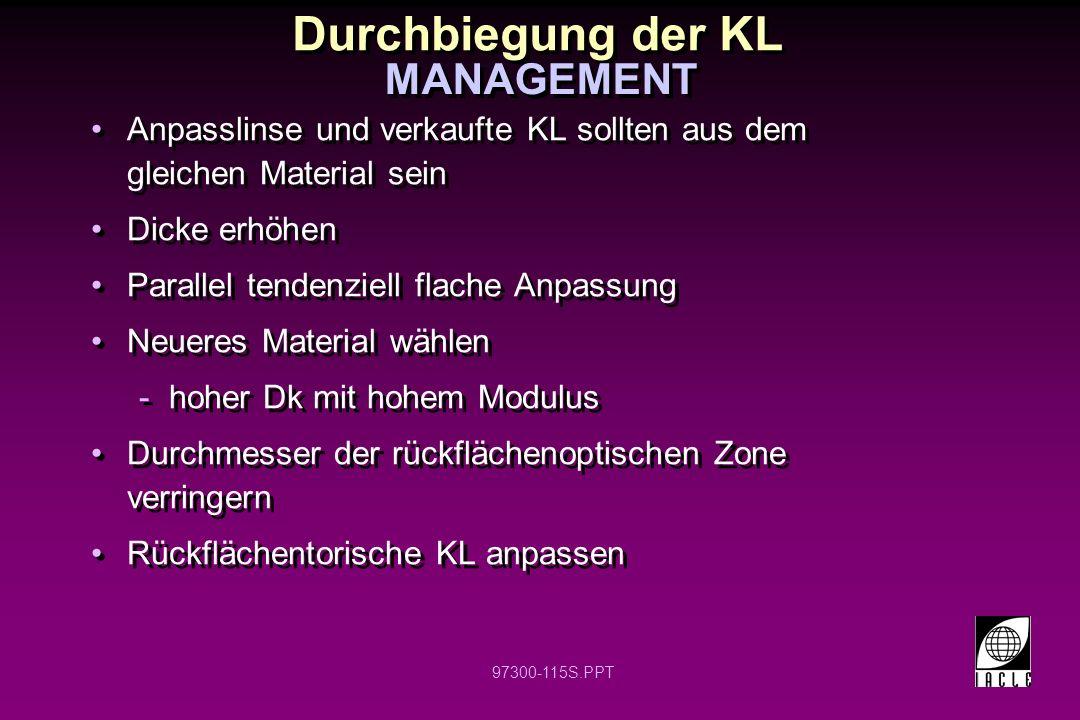97300-115S.PPT Durchbiegung der KL Anpasslinse und verkaufte KL sollten aus dem gleichen Material sein Dicke erhöhen Parallel tendenziell flache Anpas