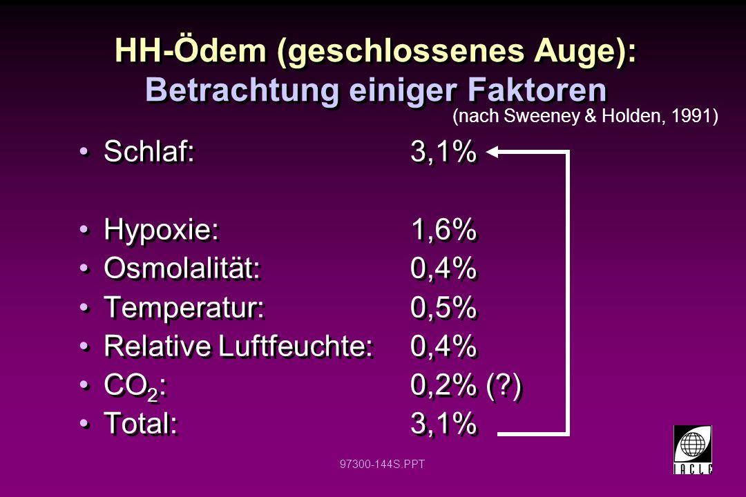 97300-144S.PPT HH-Ödem (geschlossenes Auge): Betrachtung einiger Faktoren Schlaf:3,1% Hypoxie:1,6% Osmolalität:0,4% Temperatur:0,5% Relative Luftfeuchte:0,4% CO 2 :0,2% (?) Total:3,1% Schlaf:3,1% Hypoxie:1,6% Osmolalität:0,4% Temperatur:0,5% Relative Luftfeuchte:0,4% CO 2 :0,2% (?) Total:3,1% (nach Sweeney & Holden, 1991)