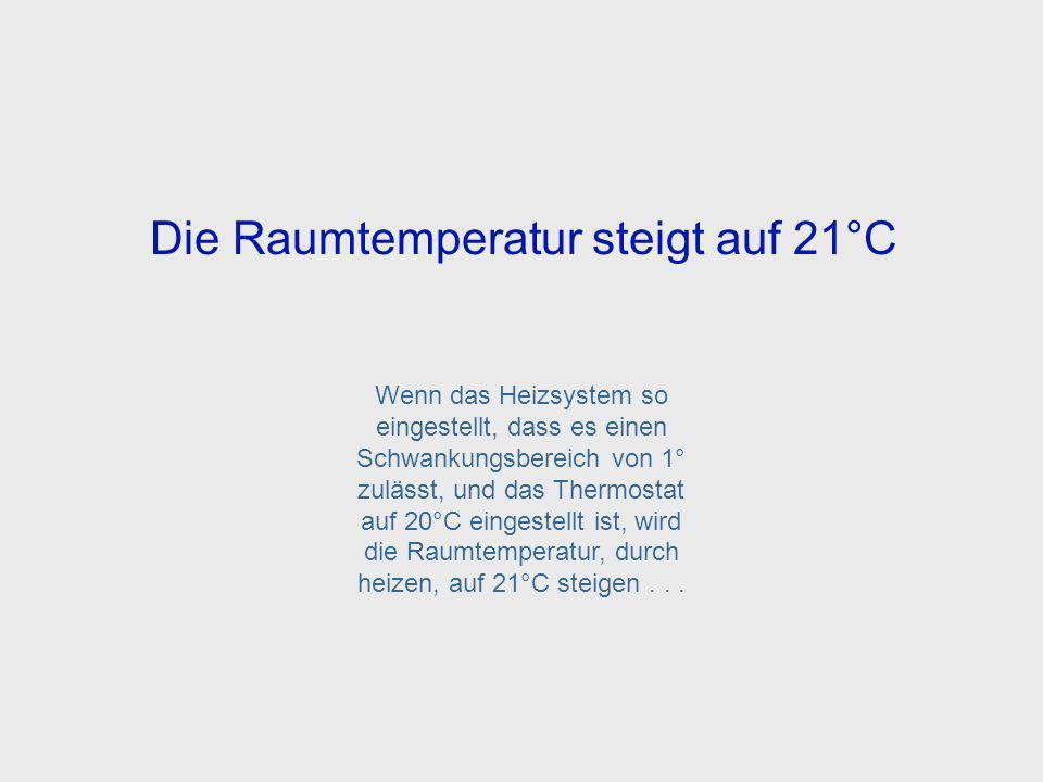 Ein bekannteres Beispiel für den Einsatz von Rückkopplung ist das Thermostat. Feedback – Thermostat