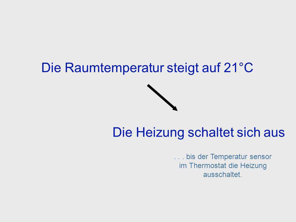Die Raumtemperatur steigt auf 21°C Wenn das Heizsystem so eingestellt, dass es einen Schwankungsbereich von 1° zulässt, und das Thermostat auf 20°C eingestellt ist, wird die Raumtemperatur, durch heizen, auf 21°C steigen...