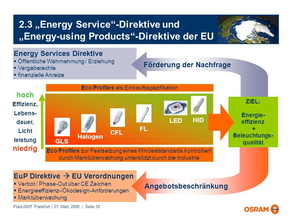 PlanLIGHT Frankfurt | 31. März 2009 | Seite 10 hoch Effizienz, Lebens- dauer, Licht leistung niedrig Eco Profiles als Einkaufsspezifikation Eco Profil