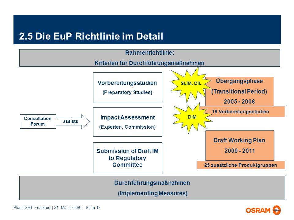 PlanLIGHT Frankfurt | 31. März 2009 | Seite 12 2.5 Die EuP Richtlinie im Detail Rahmenrichtlinie: Kriterien für Durchführungsmaßnahmen Durchführungsma