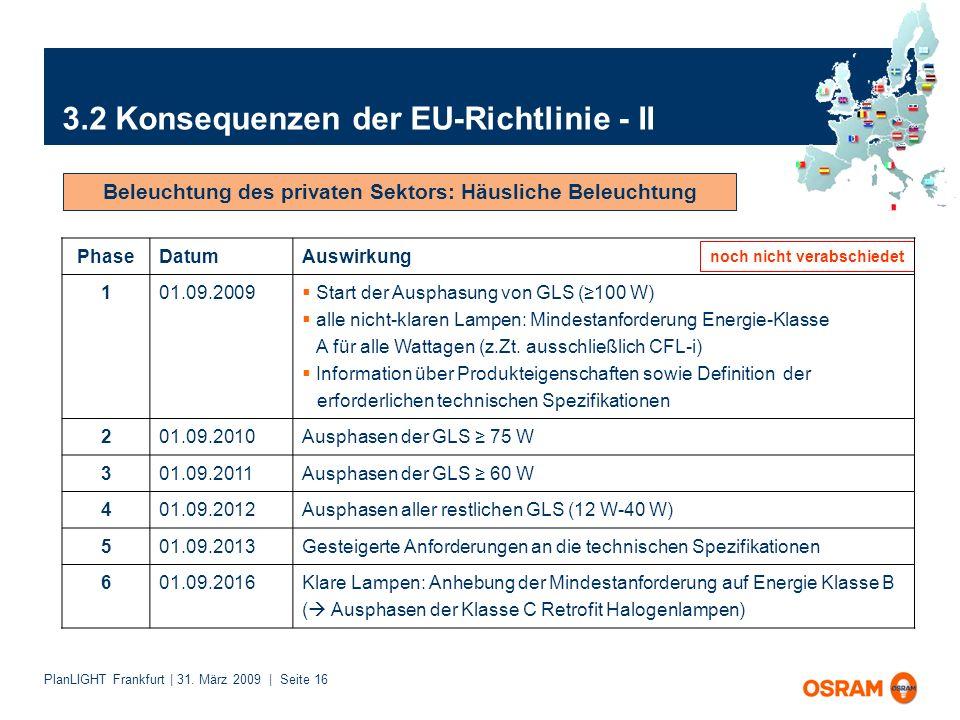PlanLIGHT Frankfurt | 31. März 2009 | Seite 16 3.2 Konsequenzen der EU-Richtlinie - II Beleuchtung des privaten Sektors: Häusliche Beleuchtung noch ni