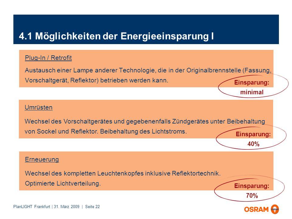 PlanLIGHT Frankfurt | 31. März 2009 | Seite 22 4.1 Möglichkeiten der Energieeinsparung I Plug-In / Retrofit Austausch einer Lampe anderer Technologie,