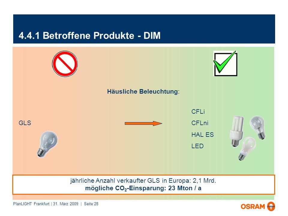 PlanLIGHT Frankfurt | 31. März 2009 | Seite 28 4.4.1 Betroffene Produkte - DIM Häusliche Beleuchtung: CFLi GLS CFLni HAL ES LED jährliche Anzahl verka