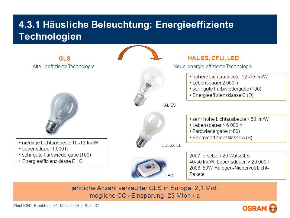 PlanLIGHT Frankfurt | 31. März 2009 | Seite 37 4.3.1 Häusliche Beleuchtung: Energieeffiziente Technologien Alte, ineffiziente Technologie niedrige Lic