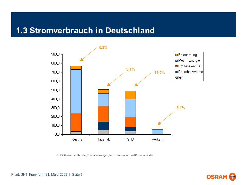 PlanLIGHT Frankfurt | 31. März 2009 | Seite 6 1.3 Stromverbrauch in Deutschland GHD: Gewerbe, Handel, Dienstleistungen; IuK: Information und Kommunika