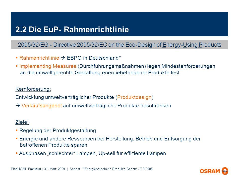 PlanLIGHT Frankfurt | 31. März 2009 | Seite 9 2.2 Die EuP- Rahmenrichtlinie Rahmenrichtlinie EBPG in Deutschland* Implementing Measures (Durchführungs