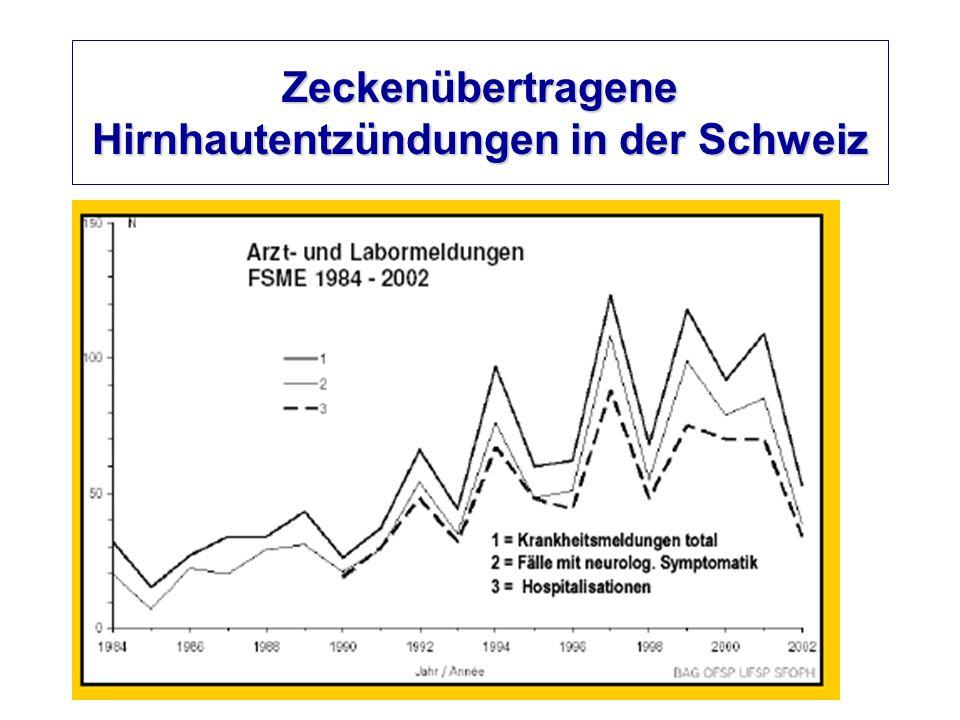 Zeckenübertragene Hirnhautentzündungen in der Schweiz