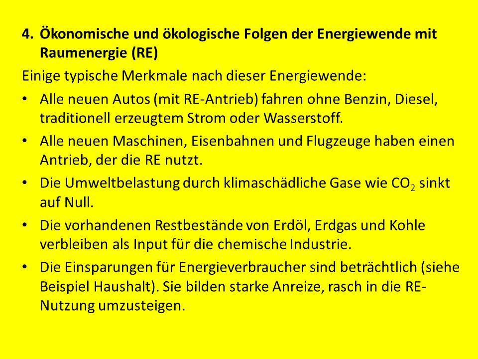 4.Ökonomische und ökologische Folgen der Energiewende mit Raumenergie (RE) Einige typische Merkmale nach dieser Energiewende: Alle neuen Autos (mit RE