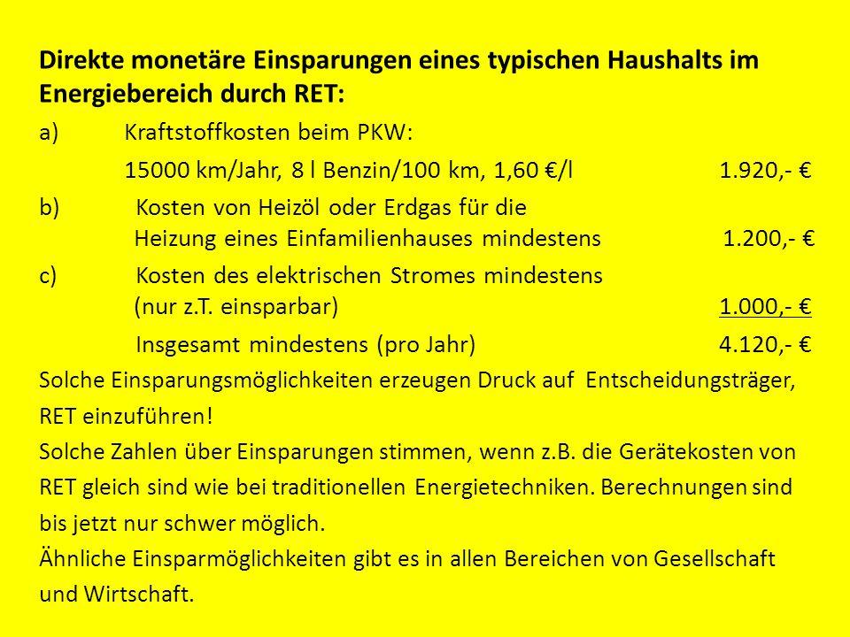Direkte monetäre Einsparungen eines typischen Haushalts im Energiebereich durch RET: a) Kraftstoffkosten beim PKW: 15000 km/Jahr, 8 l Benzin/100 km, 1