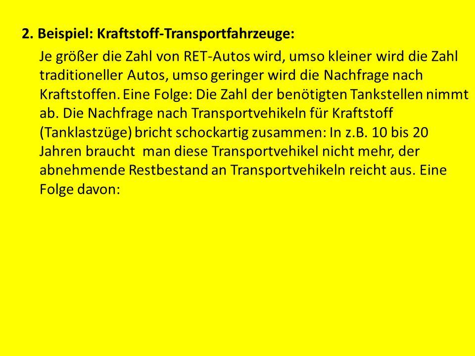 2. Beispiel: Kraftstoff-Transportfahrzeuge: Je größer die Zahl von RET-Autos wird, umso kleiner wird die Zahl traditioneller Autos, umso geringer wird