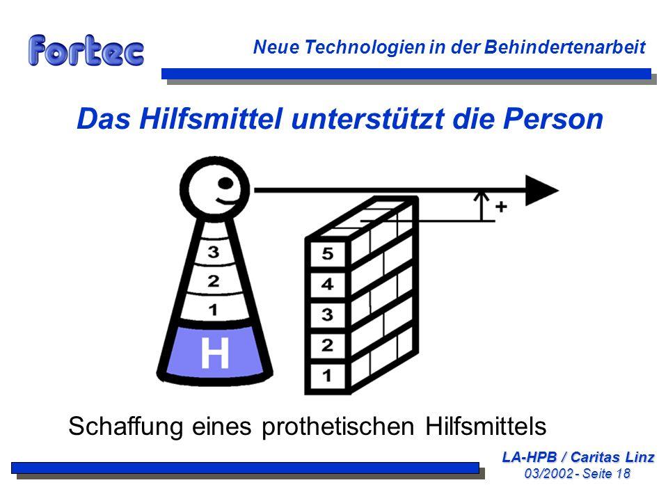 LA-HPB / Caritas Linz 03/2002 - Seite 18 Neue Technologien in der Behindertenarbeit Das Hilfsmittel unterstützt die Person Schaffung eines prothetisch