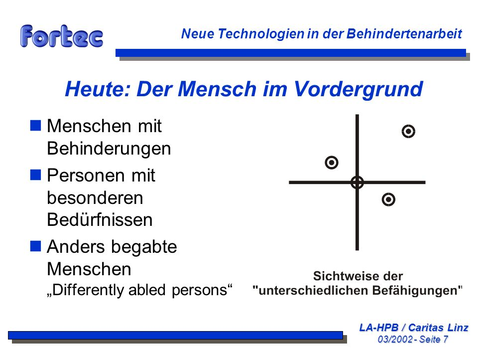 LA-HPB / Caritas Linz 03/2002 - Seite 98 Neue Technologien in der Behindertenarbeit Kommunikations- technik für behinderte und alte Menschen Wolfgang Zagler Institut für Industrielle Elektronik und Materialwissenschaften fortec FORSCHUNGSGRUPPE FÜR REHABILITATIONSTECHNIK VO 383.041 SS, 1,5 Std.