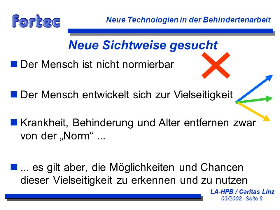 LA-HPB / Caritas Linz 03/2002 - Seite 99 Neue Technologien in der Behindertenarbeit Kontakt TU-Wien Fortec - Forschungsgruppe für Rehabilitationstechnik Leitung: Dr.