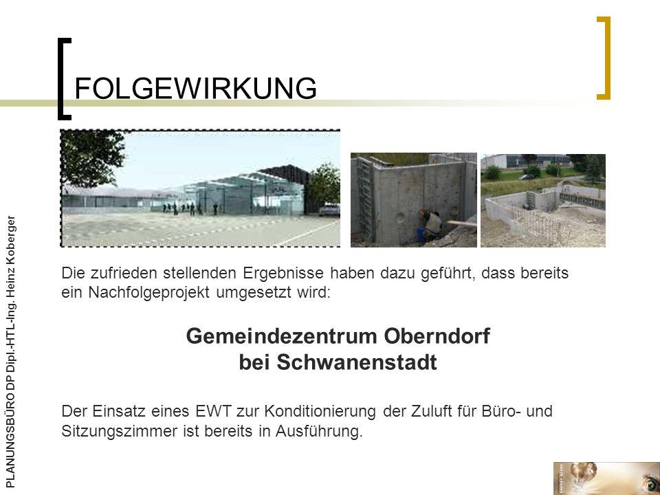 FOLGEWIRKUNG Die zufrieden stellenden Ergebnisse haben dazu geführt, dass bereits ein Nachfolgeprojekt umgesetzt wird: Gemeindezentrum Oberndorf bei Schwanenstadt Der Einsatz eines EWT zur Konditionierung der Zuluft für Büro- und Sitzungszimmer ist bereits in Ausführung.
