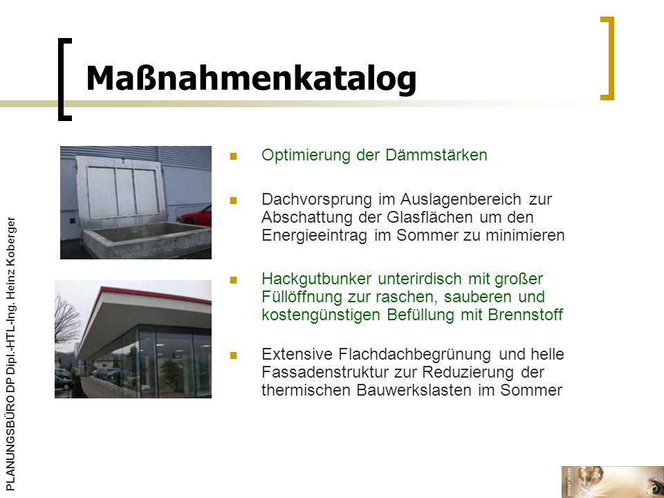 Maßnahmenkatalog Optimierung der Dämmstärken Dachvorsprung im Auslagenbereich zur Abschattung der Glasflächen um den Energieeintrag im Sommer zu minimieren Hackgutbunker unterirdisch mit großer Füllöffnung zur raschen, sauberen und kostengünstigen Befüllung mit Brennstoff Extensive Flachdachbegrünung und helle Fassadenstruktur zur Reduzierung der thermischen Bauwerkslasten im Sommer PLANUNGSBÜRO DP Dipl.-HTL-Ing.