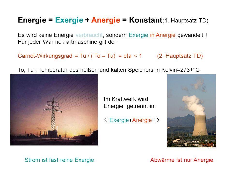 Energie = Exergie + Anergie = Konstant (1.