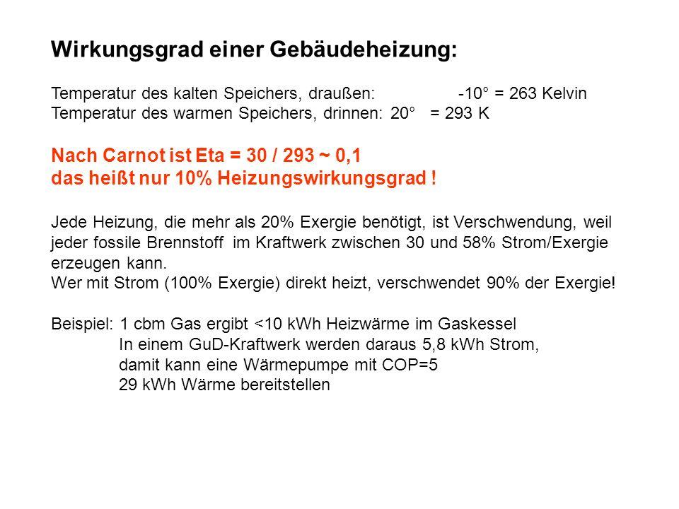 Wirkungsgrad einer Gebäudeheizung: Temperatur des kalten Speichers, draußen: -10° = 263 Kelvin Temperatur des warmen Speichers, drinnen: 20° = 293 K Nach Carnot ist Eta = 30 / 293 ~ 0,1 das heißt nur 10% Heizungswirkungsgrad .