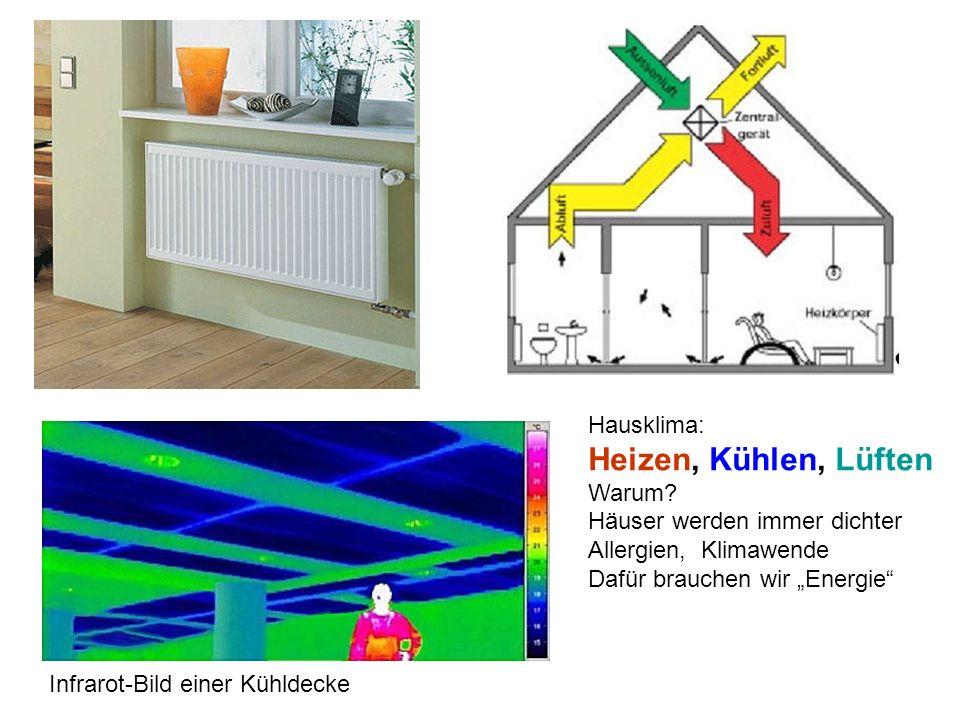 Neue Luft-Wärmepumpe für Brauchwasser mit 3,5 kW Wärmeleistung Umgebaute Split-Klima-Anlage mit Koax-Wärmetauscher statt Innengerät Kosten: 702 frei Hof + Anschlußkosten an WW-Speicher Betriebskosten: ~8 kWh/Tag für 9 Personen (seit 10/07) Koaxial-Wärmetauscher