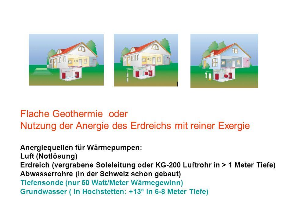 Flache Geothermie oder Nutzung der Anergie des Erdreichs mit reiner Exergie Anergiequellen für Wärmepumpen: Luft (Notlösung) Erdreich (vergrabene Soleleitung oder KG-200 Luftrohr in > 1 Meter Tiefe) Abwasserrohre (in der Schweiz schon gebaut) Tiefensonde (nur 50 Watt/Meter Wärmegewinn) Grundwasser ( in Hochstetten: +13° in 6-8 Meter Tiefe)