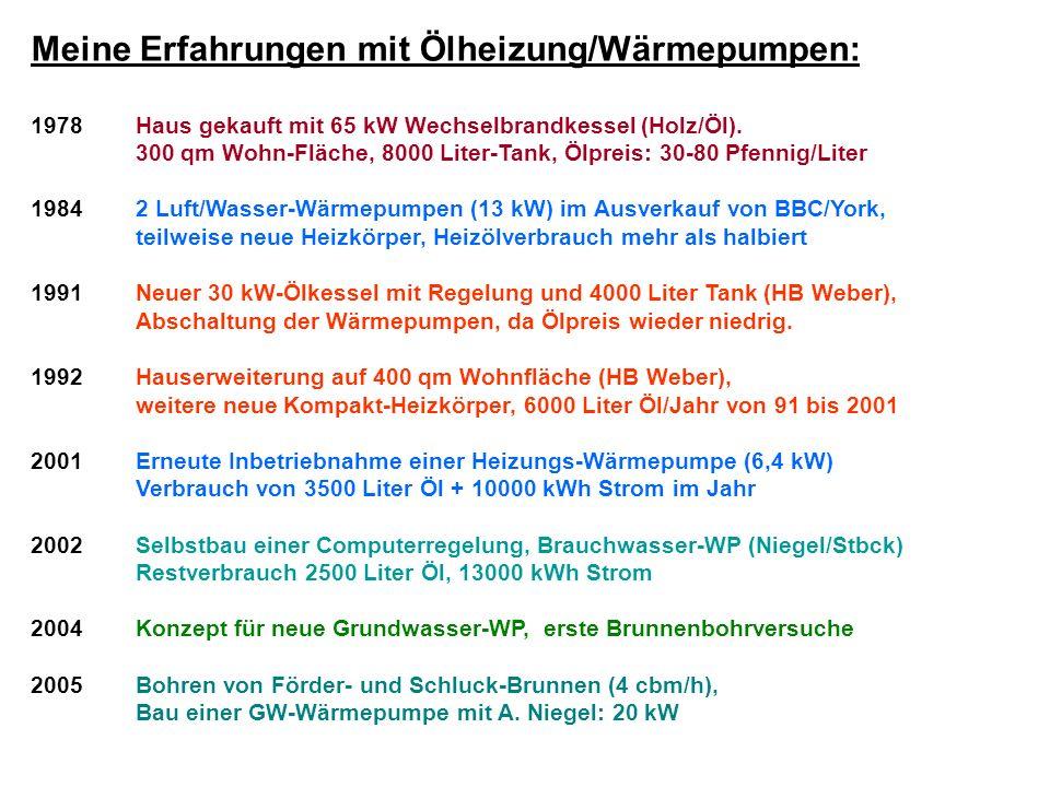 Meine Erfahrungen mit Ölheizung/Wärmepumpen: 1978Haus gekauft mit 65 kW Wechselbrandkessel (Holz/Öl).