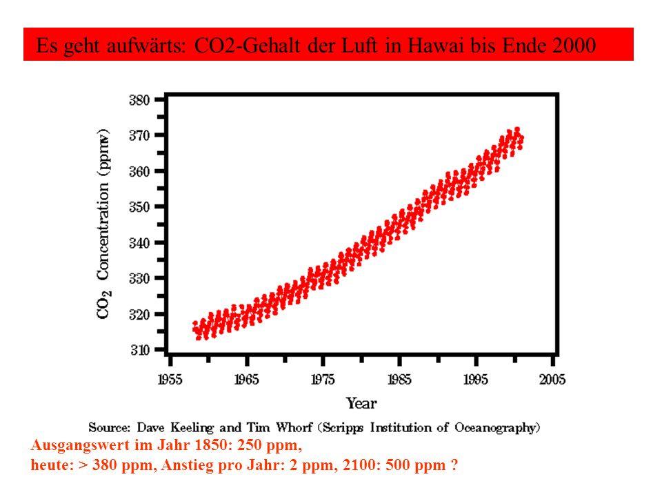 Jahreszeitlicher Temperaturverlauf Im Freifeld Als Funktion der Tiefe.