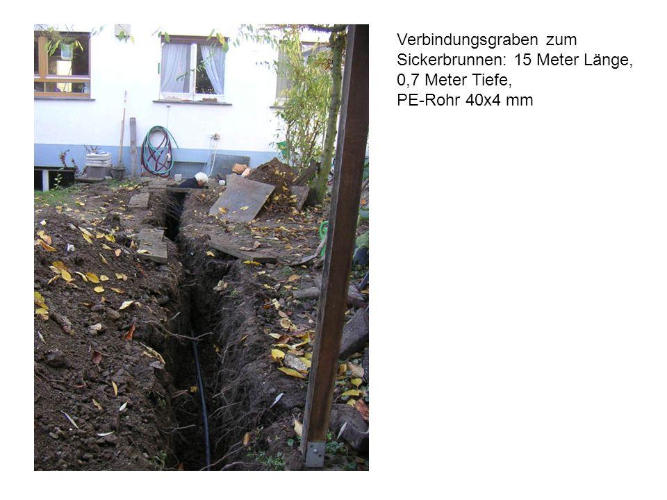 Verbindungsgraben zum Sickerbrunnen: 15 Meter Länge, 0,7 Meter Tiefe, PE-Rohr 40x4 mm