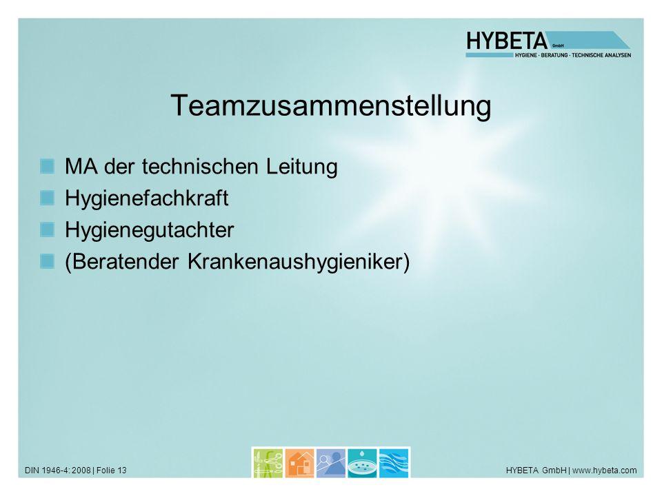 HYBETA GmbH | www.hybeta.comDIN 1946-4: 2008 | Folie 13 Teamzusammenstellung MA der technischen Leitung Hygienefachkraft Hygienegutachter (Beratender
