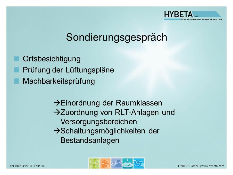 HYBETA GmbH | www.hybeta.comDIN 1946-4: 2008 | Folie 14 Sondierungsgespräch Ortsbesichtigung Prüfung der Lüftungspläne Machbarkeitsprüfung Einordnung