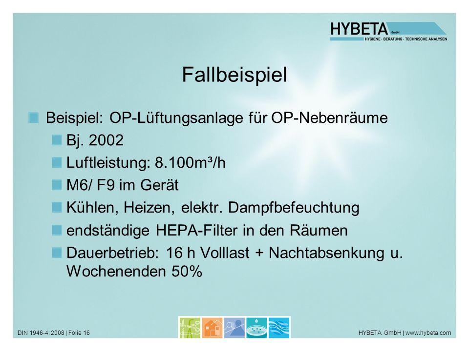 HYBETA GmbH | www.hybeta.comDIN 1946-4: 2008 | Folie 16 Fallbeispiel Beispiel: OP-Lüftungsanlage für OP-Nebenräume Bj. 2002 Luftleistung: 8.100m³/h M6